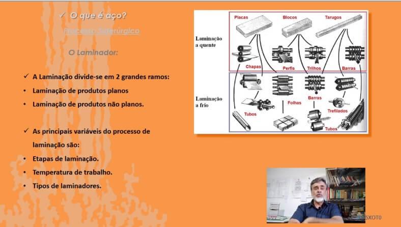 curso de estrutura metálica da projetou