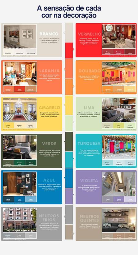 significado das cores no design de interiores